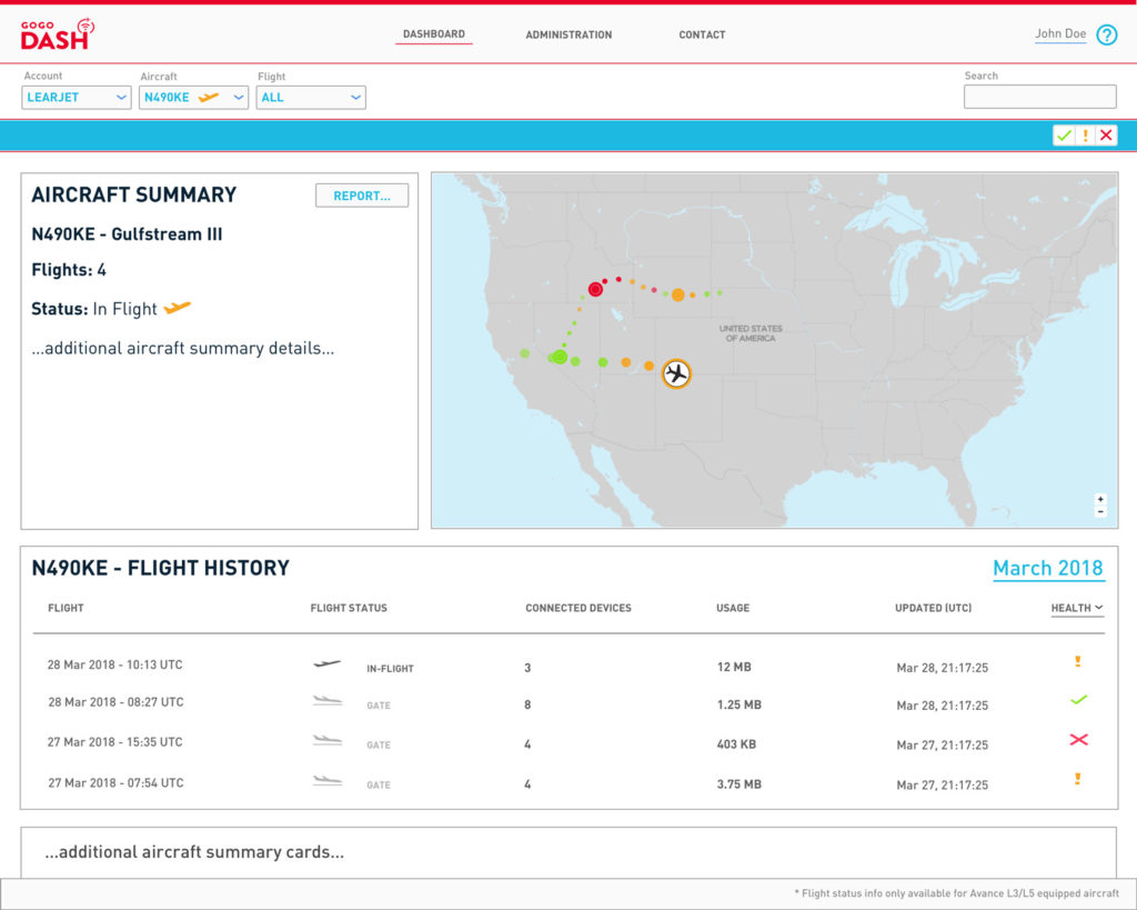 Gogo solution provides overview of connectivity systems