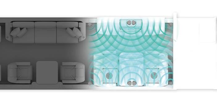 The Alto 3D Immersive Media Zone Audio System