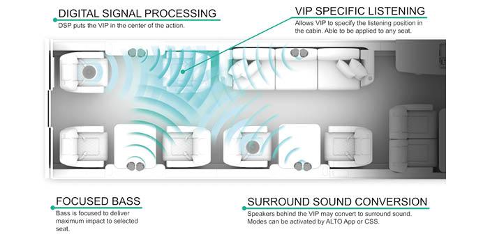 Alto has launched Alto On-Demand Audio Optimization
